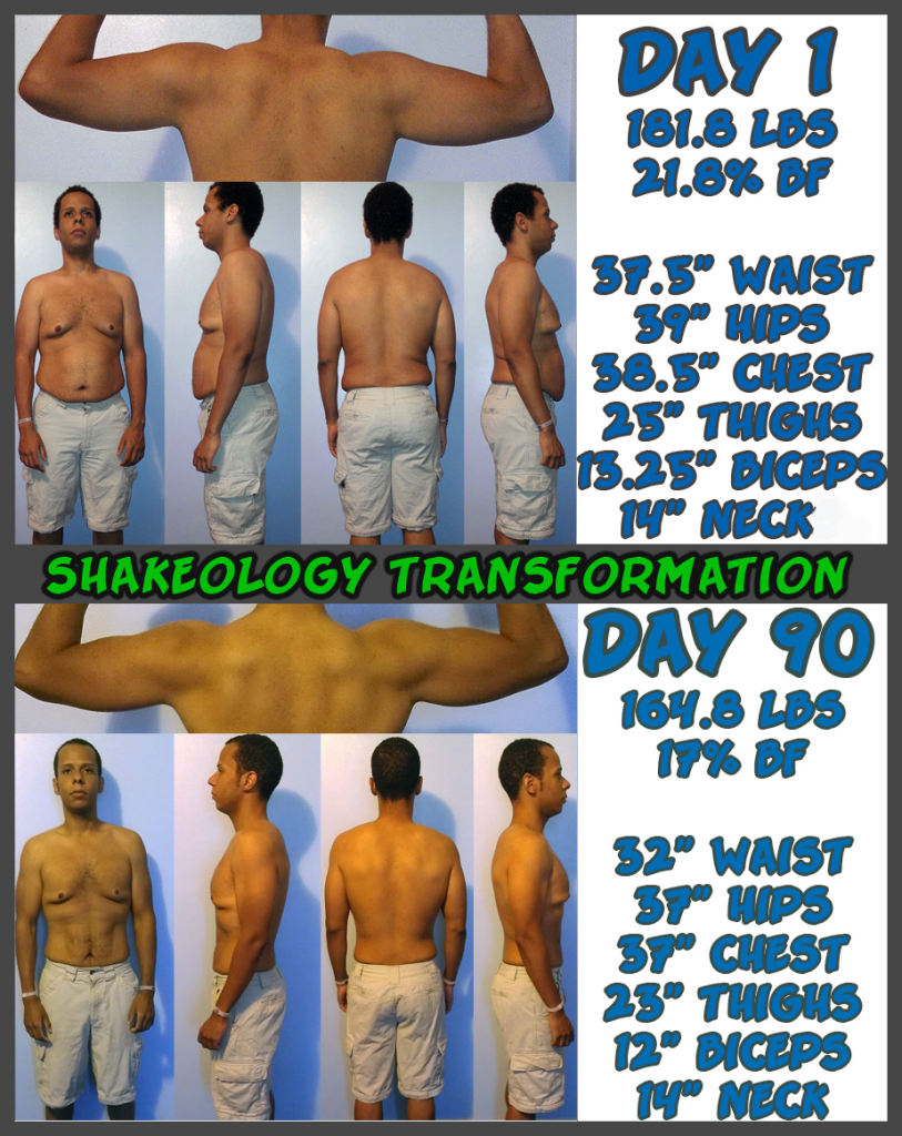 Shakeology Results